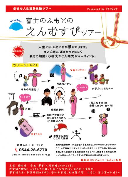 図1『富士のふもとの えんむすびツアー』